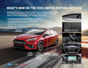 Limited Edition Focus RS Info Graphic